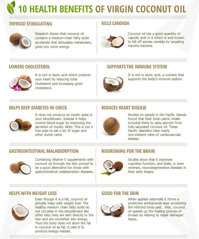 coconut-oil-100-fat