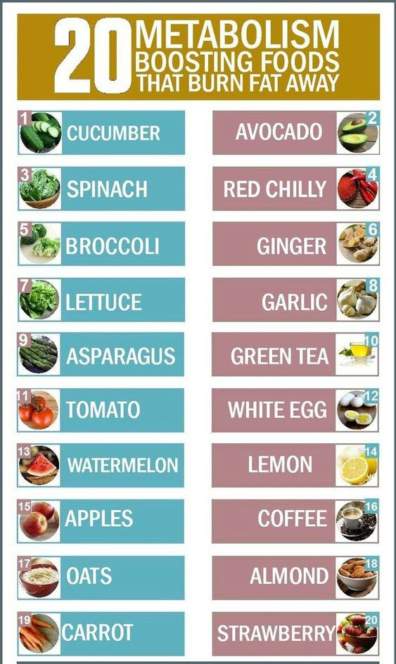 natural-metabolism-boosters