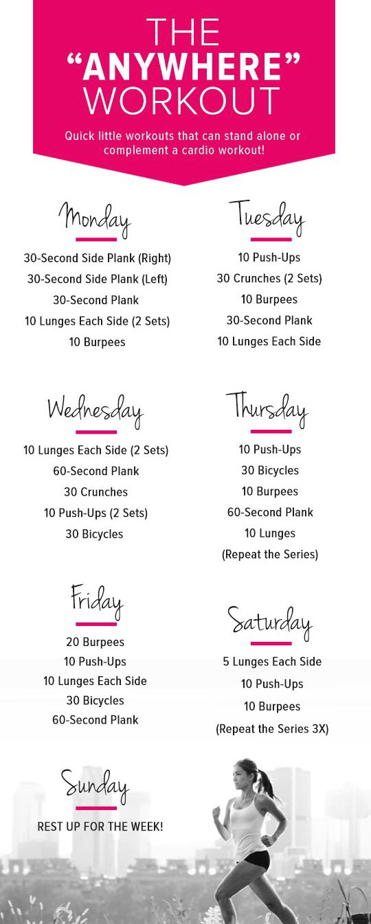 week-abdominal-routine-women
